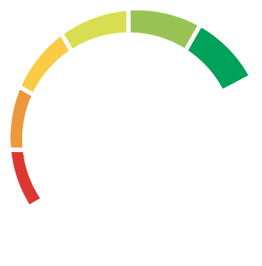 TCR - Scala del Rating
